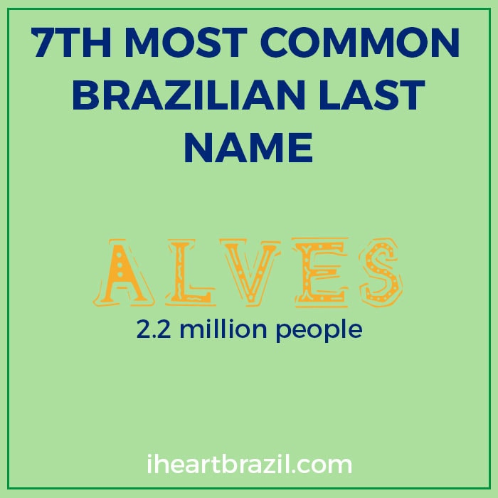 Alves is the 7th most common Brazilian last name