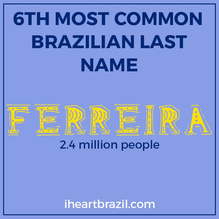 Ferreira is the 6th most common Brazilian last name