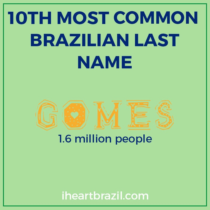 Gomes is the 10th most common Brazilian last name