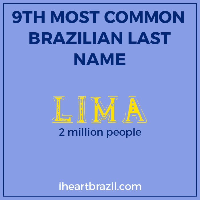 Lima is the 9th most common Brazilian last name