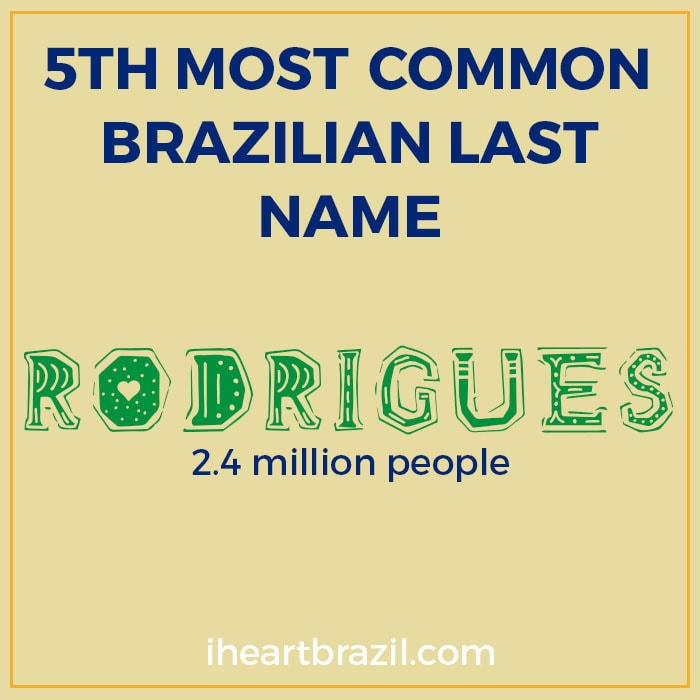 Rodrigues is the 5th most common Brazilian last name